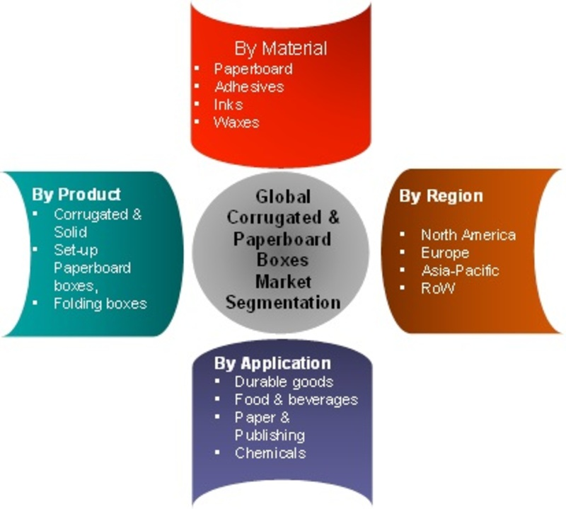 "market segmentation proposal Closed-market segmentation analysis rfp #spl-r-1507-mr original date posted: place ""proposal: spl-r-1507-mr – market segmentation analysis & your company name."
