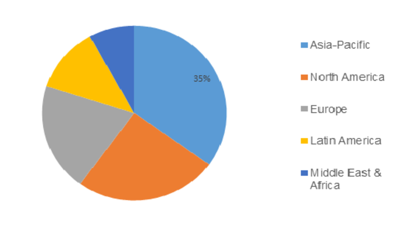 N-Hexyl Alcohol Market :Rising popularity of packaged food products with changing lifestyles and growing working population is propelling market growth-Press release image-00