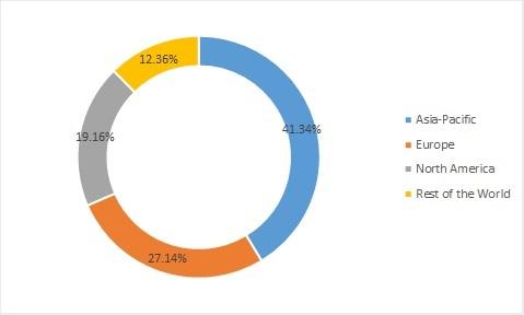 Automotive Plain Carbon ERW Tubes Market