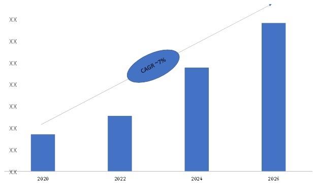 Automotive Semiconductor Market