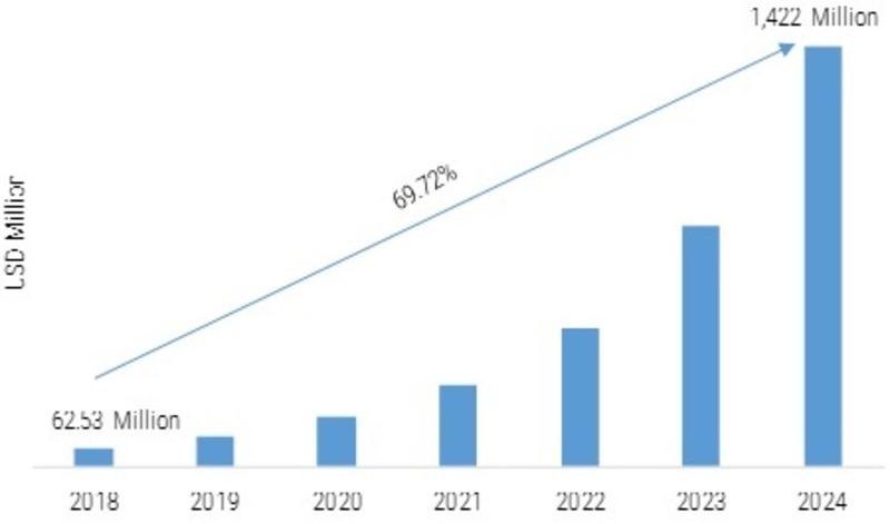 Blockchain in Insurance Market_Image