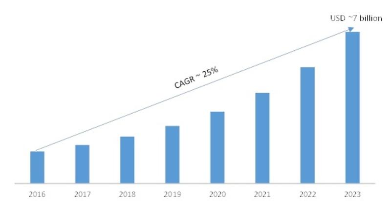 Carrier Wi-Fi Equipment Market PR