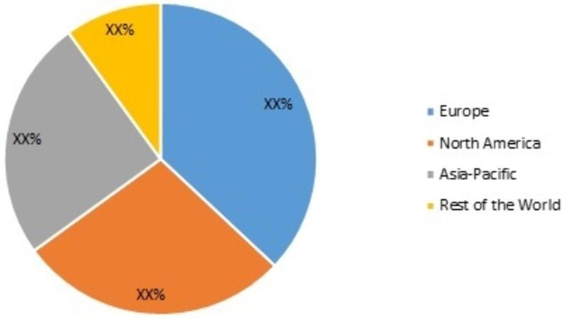 Casein & Casein Derivatives Market_Image