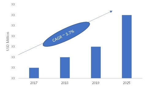Clean Coal Technology Market Size Expected to Grow at a CAGR over 3.7% from 2020 to 2026-Press release image-00