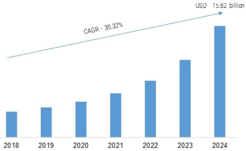 Conversational Artificial Intelligence (AI) Market_Image