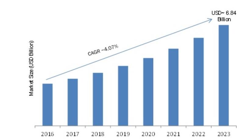 Ethernet Switch Market