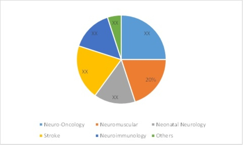 Europe Pediatric Neurology Device Market