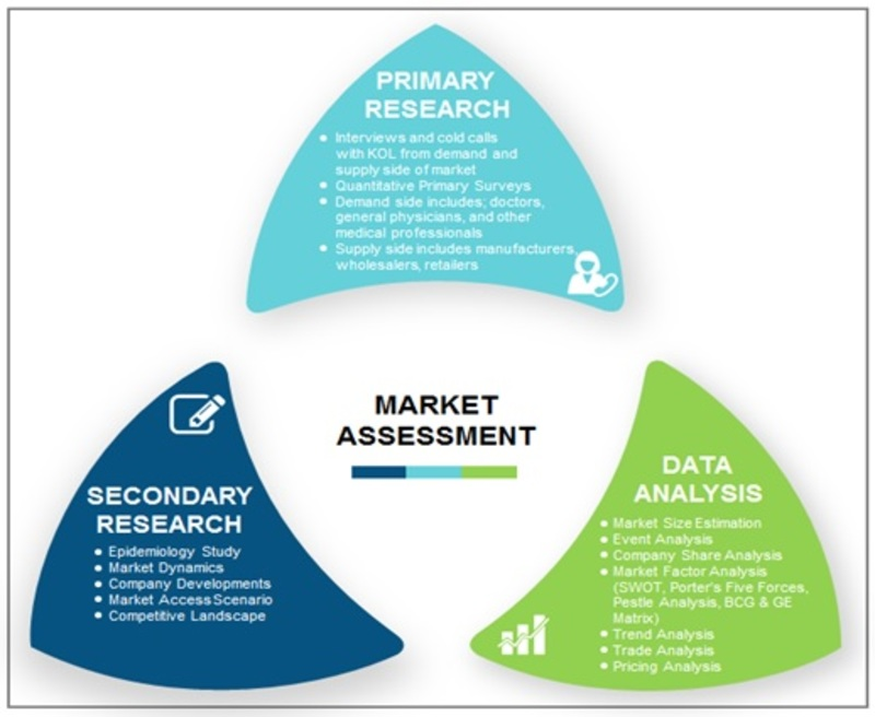 Europe, Middle East & Africa healthcare HR software market share