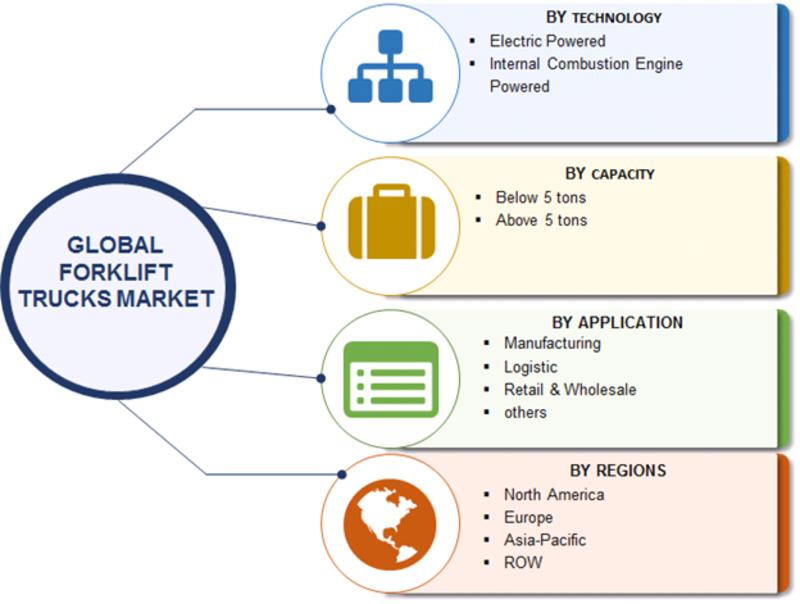 mitsubishi market segmentation Swot analysis of mitsubishi outlander with usp, competition, stp ( segmentation, targeting, positioning) - marketing analysis.