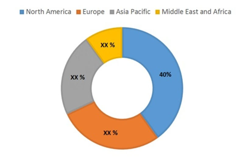 Global Gastrointestinal Drugs Market Forecast to 2023   MRFR