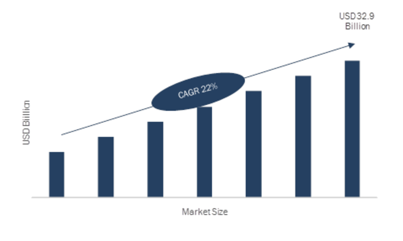 Global Desktop Virtualization Market