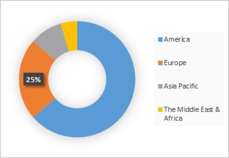 Global Diabetes Pen Market