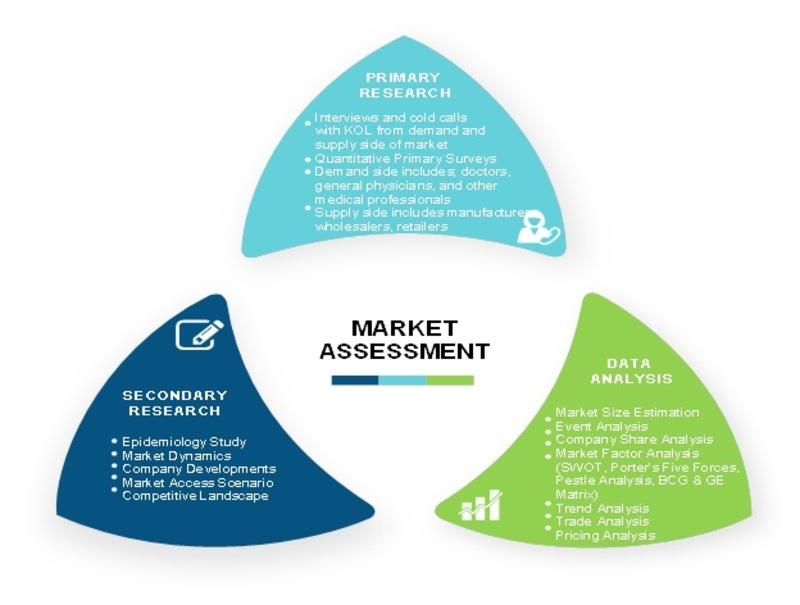 Global Hospital Bed Market