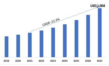 Global LTE & 5G Broadcast Market