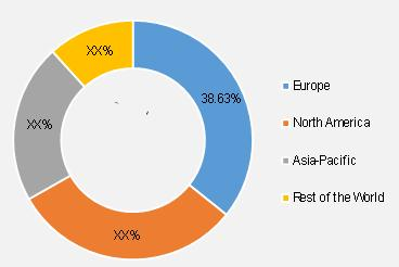 Global Luxury Fashion Market Share by Region 2020