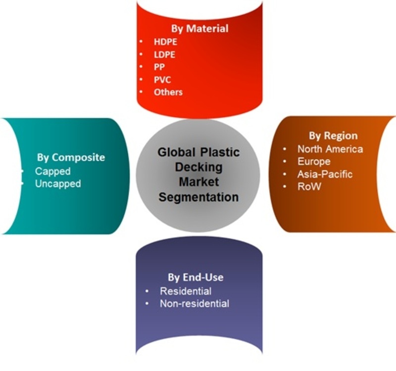 marketing research and market segmentation essay Market segmentation market segmentation was to dividing a market into distinct groups of buyers with different needs, charactistics or behaviour who might require separate products or marketing mixes, the company will first identifies different way to segment the market and.