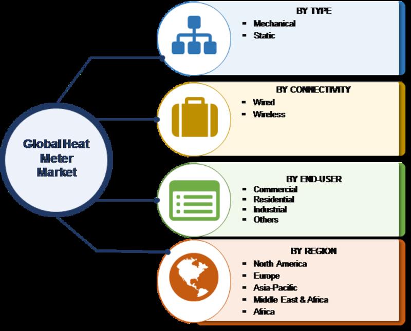 Heat Meter Market_Image