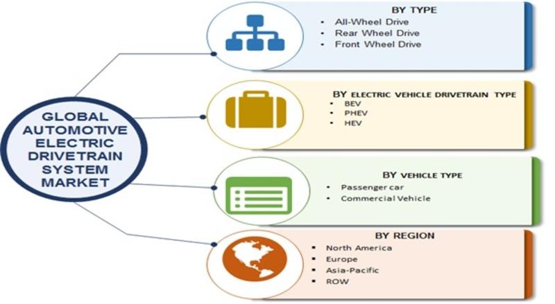 Hybrid System in Automotive Market Image