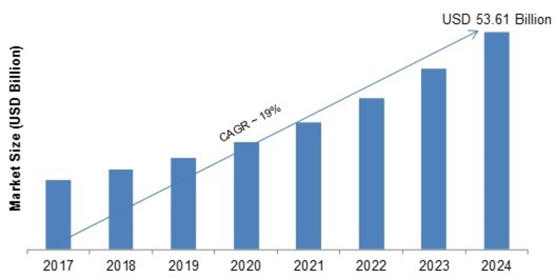 IoT Professional Services Market_Image