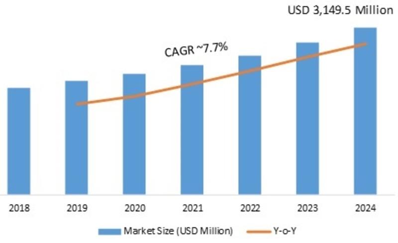 Magnetoresistance Sensor Market_Image