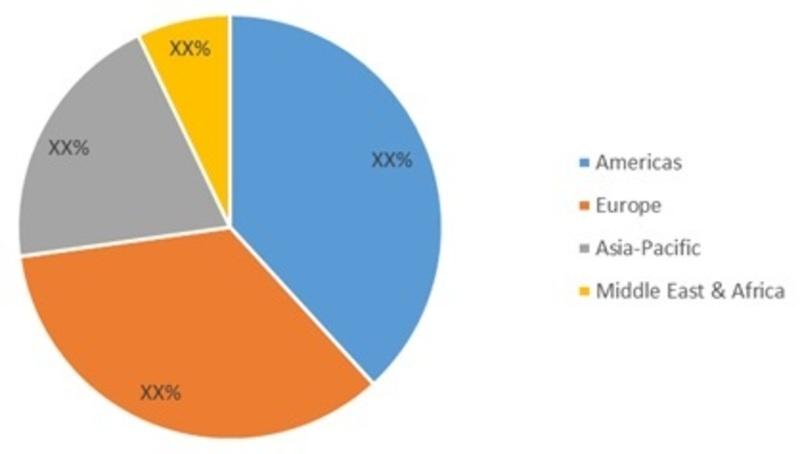Medical Digital Imaging Devices Market_Image