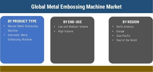 Metal Embossing Machine Market