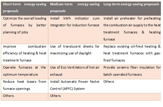 Metal Forging Market
