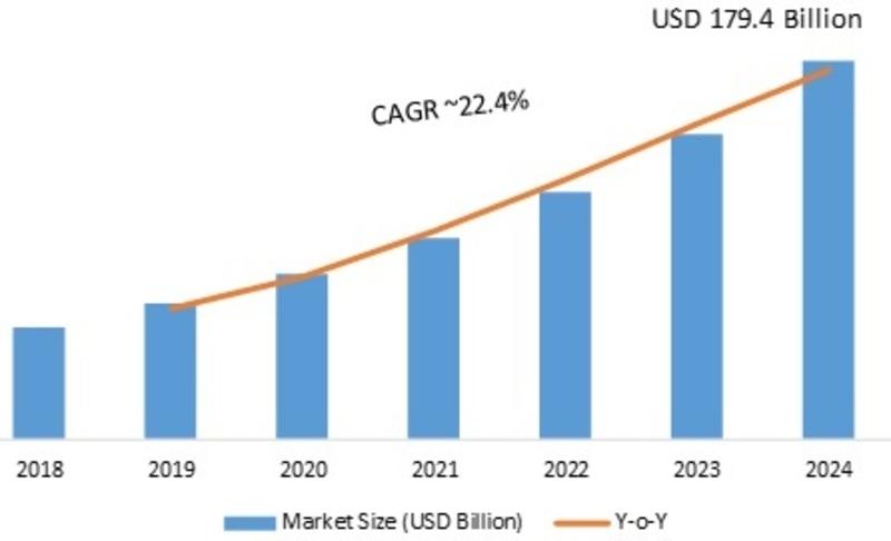 Organic Semiconductor Market_Image