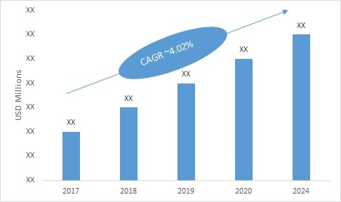 Portable Filtration System Market Outlook and Opportunities in Grooming Regions with Forecast 2025-Press release image-00