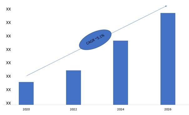 Plywood Market Outlook and Opportunities in Grooming Regions with Forecast 2027-Press release image-00