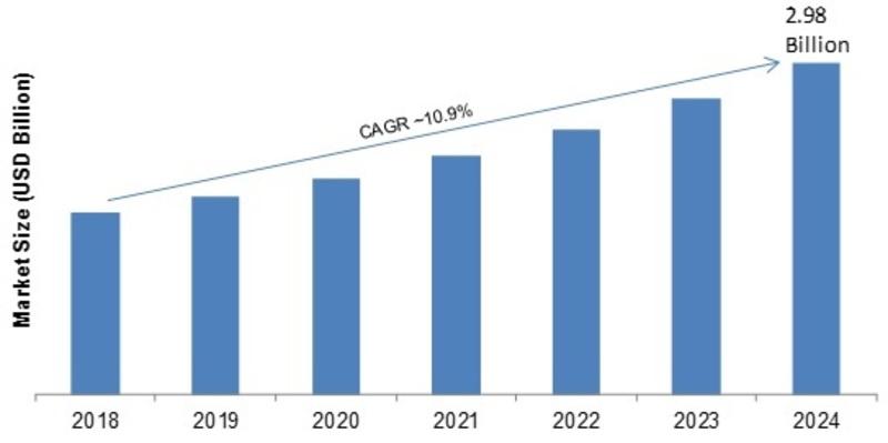 Predictive Emission Monitoring System Market_Image