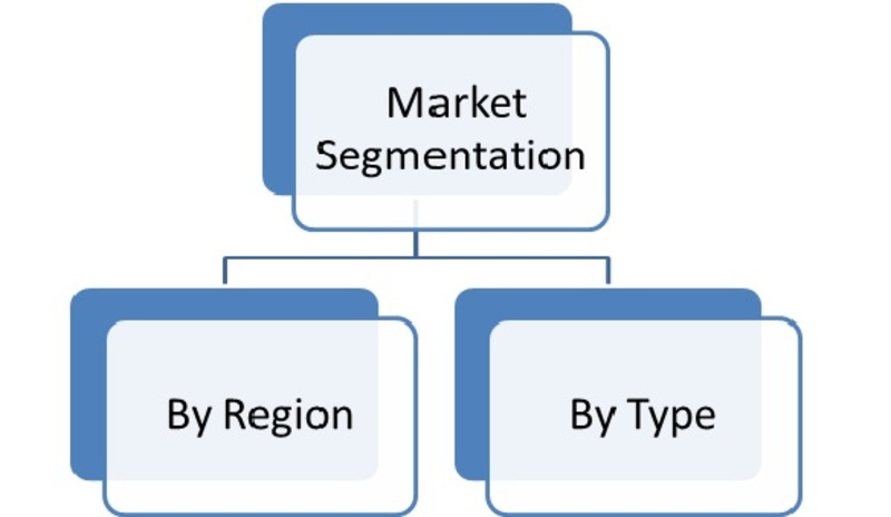 Regional and Country Analysis of Airport Passenger Screening Systems Market