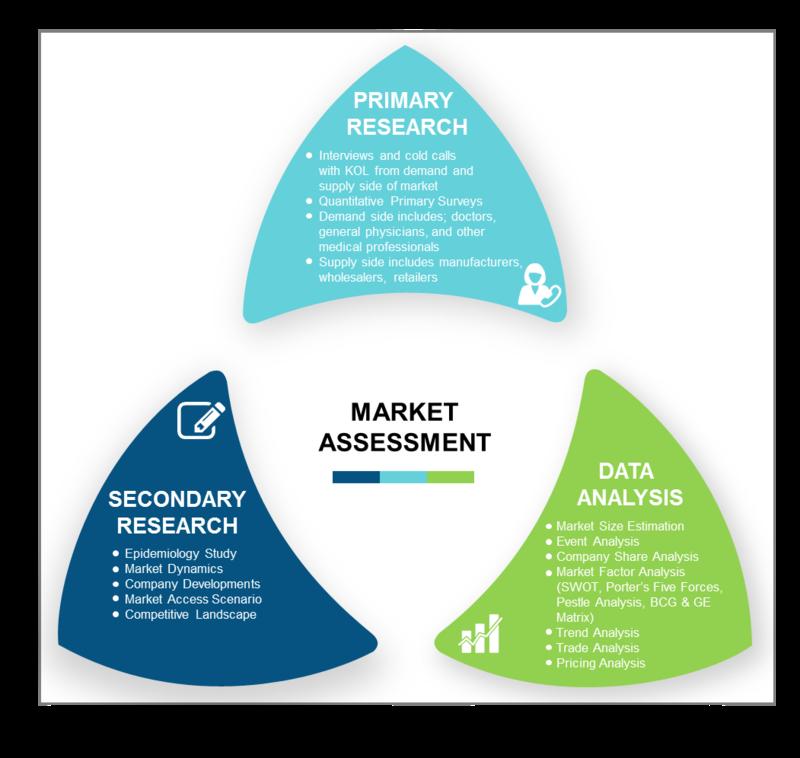Research Methodology 1