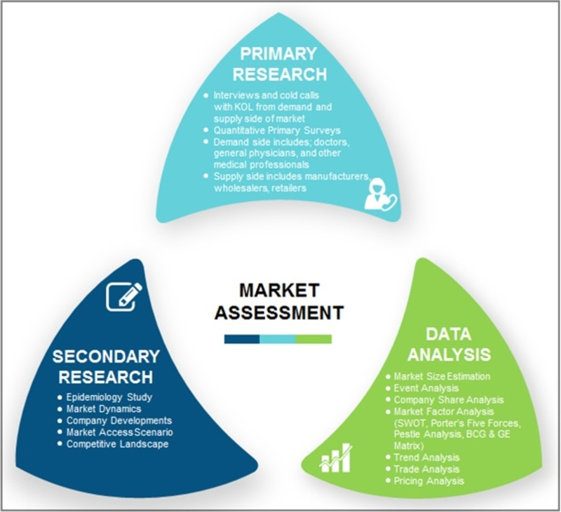 market analysis and research paper Beef industry research beef research by building a science-based knowledge foundation, research is the cornerstone of all checkoff-funded marketing, promotion, education and information programs.