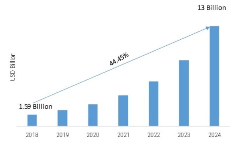 Robot software Market_Image