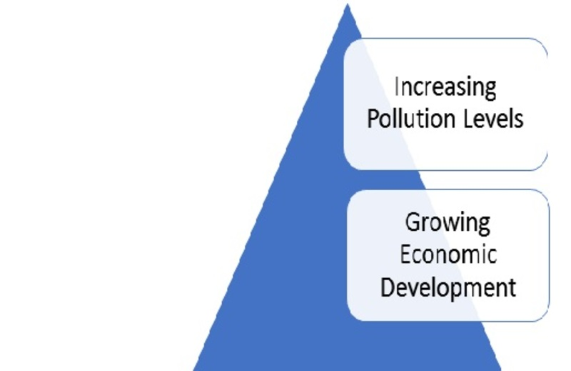 Smart Air Purifier Market To Grow At CAGR Of 10% By 2023-Press release image-00