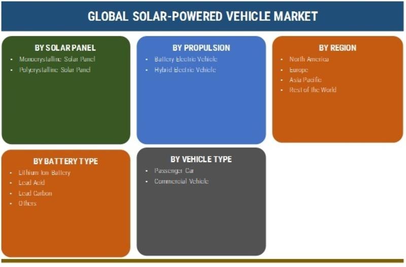 Solar-Powered Vehicle Market_Image