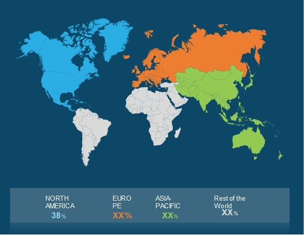 Telecom Equipment Market