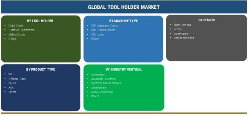 Tool Holder Market_Image