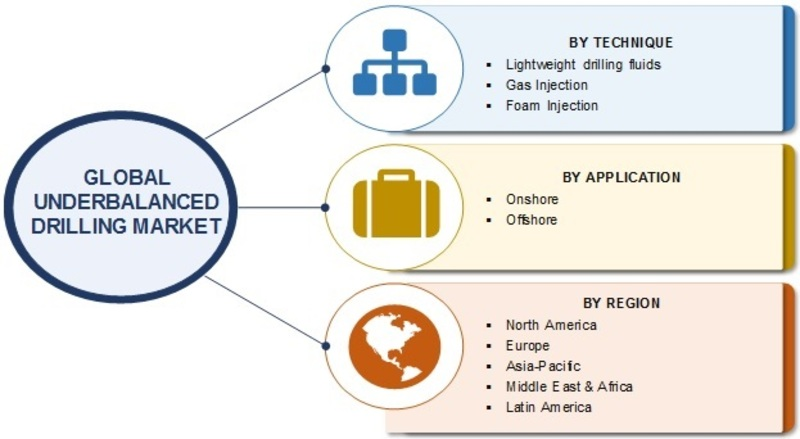 Underbalanced Drilling Market_Image