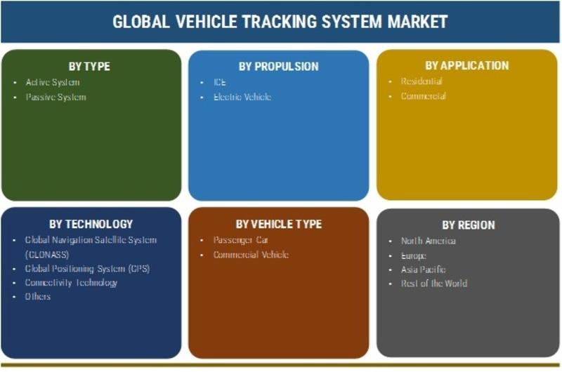 Vehicle Tracking System Market_Image