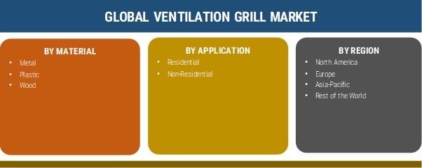 Ventilation Grill Market