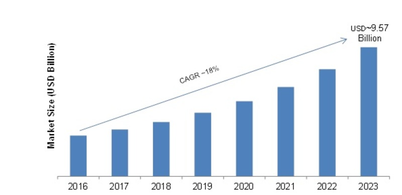 Video Streaming Software Market Image