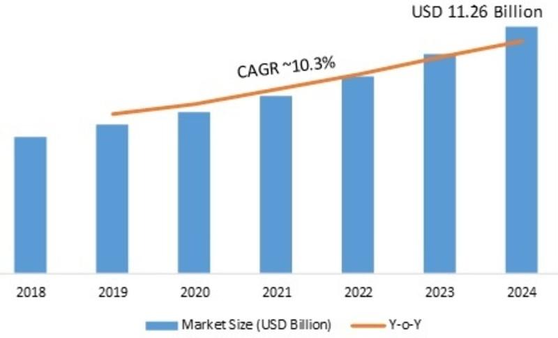 Webcam Market_Image