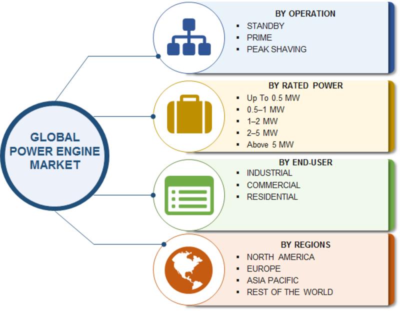 diesel power engine