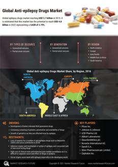 Info index view anti epilepsy drugs market