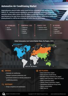 Info index view automotive air conditioning market 01