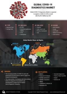 Info index view covid 19 diagnostics market