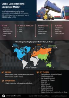 Info index view cargo handling equipment market information by segmentation  growth drivers and regional analysis