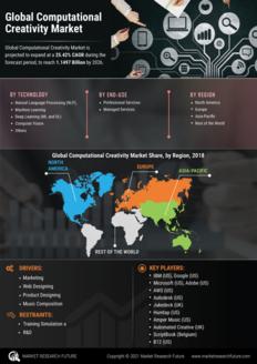 Info index view computational creativity market